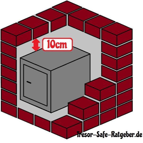 Gut bekannt Anleitung] Wandtresor Einbau - jetzt Tresor richtig einbauen XO76